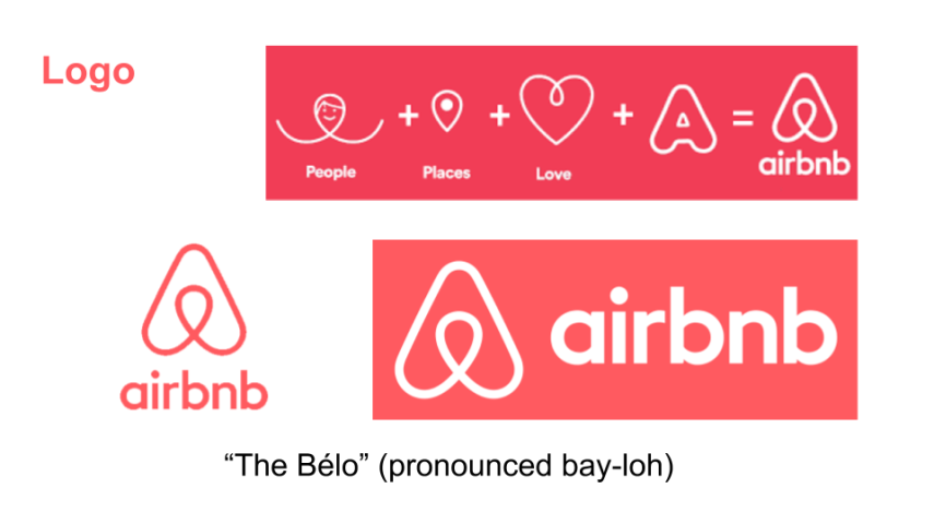GROUP 1. AIRBNB (5)